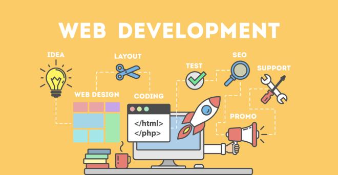 Best Web Development company in Nigeria